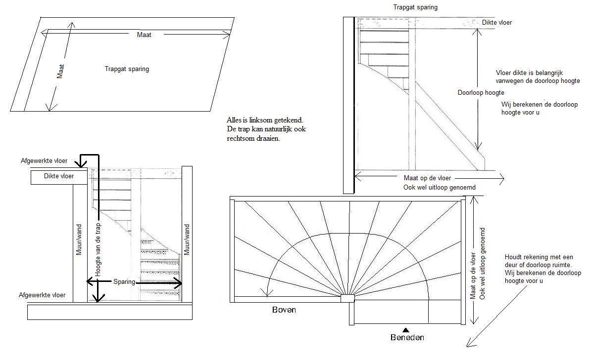 Trappen afmetingen voor de nieuwbouw en renovatie verbouw for Spiltrap berekenen